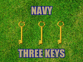 Three keys Navy
