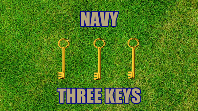 Three keys Navy